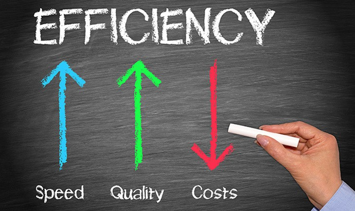 Efficiency Speed Quality Costs